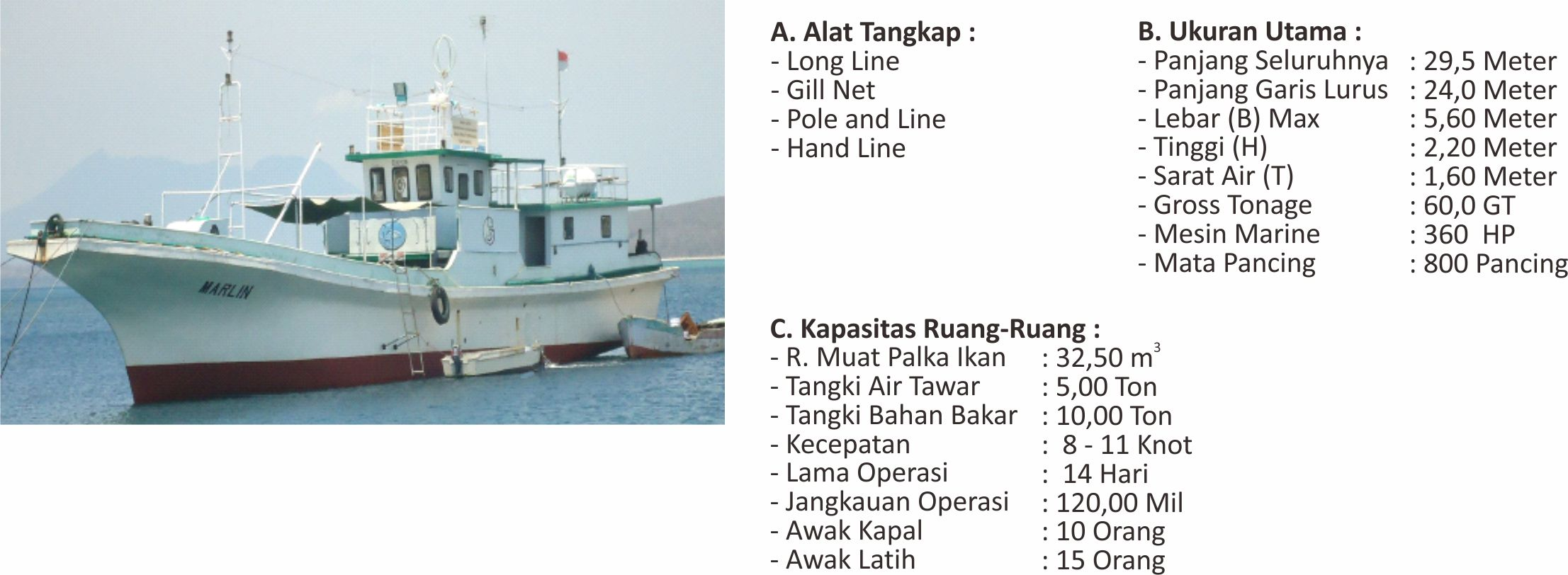Workshop Kapal Motor Marlin